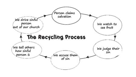 recycle this faith