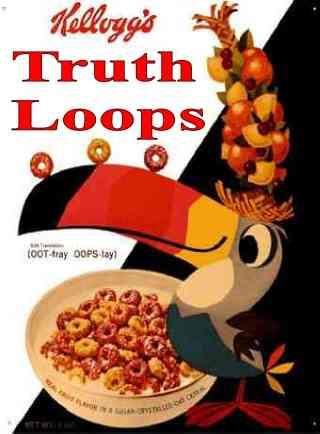 truthloops